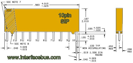 Physical dimensions of a 10-pin IC package