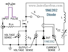 Test circuit for peak reverse current rating of a 1N6392