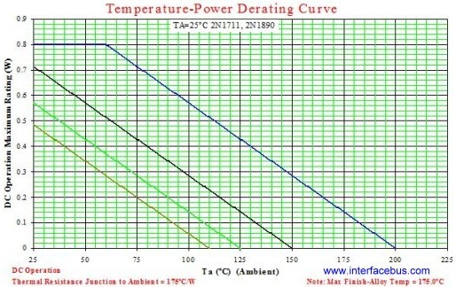 2N1711 Temperature-Power Derating Curve in Still Air