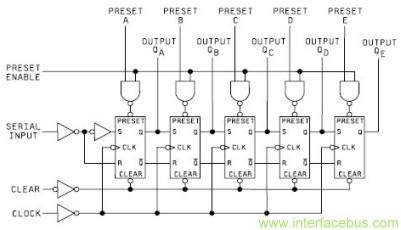 Glossary Of Electronic And Engineering Terms Ic Shift Register Chip