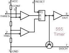 555 Timer IC Internal Block Diagram