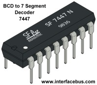 7447 BCD 7-segment decoder 16-pin DIP package