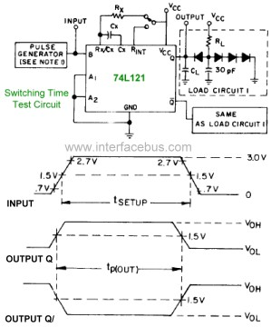 Test circuit to determine the 74L121 Monostable Multivibrator's switching time