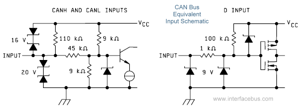 can bus interface description i o schematic diagrams for the can-bus wiring diagram 2006 dodge ram canbus equivalent interface circuit