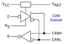 can bus interface description i  o schematic diagrams for