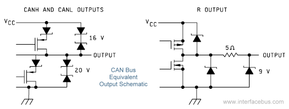 can bus interface description i o schematic diagrams for the canbus equivalent interface circuit