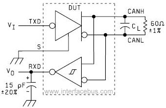 CAN Bus Transceiver Circuit