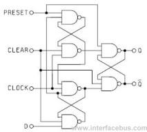 standard glue logic ic manufacturers