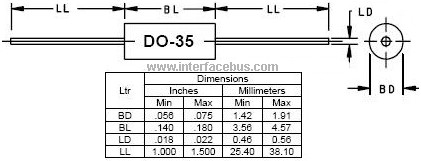 DO-35 Diode Package Outline and Dimensions