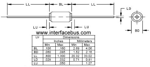 DO-41 Diode Package Outline and Dimensions