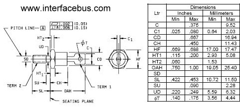 DO-5 Diode Package Outline and Dimensions
