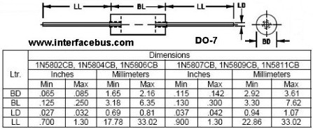 DO-7 Diode Package