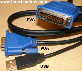 EVC Connector with VGA and USB ends