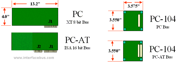 PC-AT Board Size Drawing