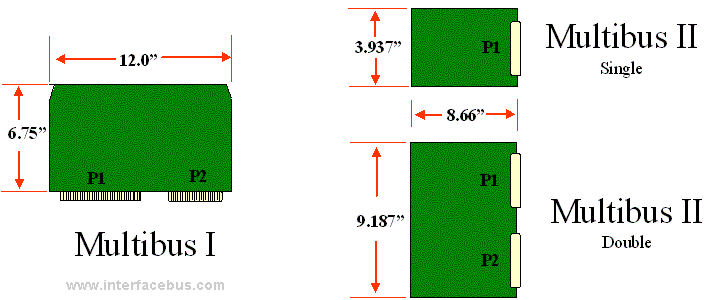 Multibus Board Size and dimensions