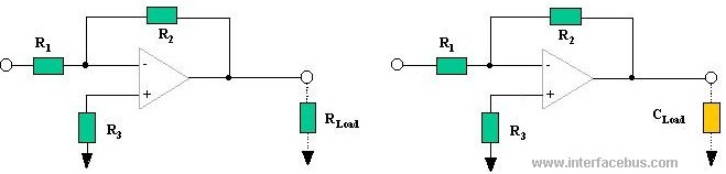 OpAmp driving a capacitance load