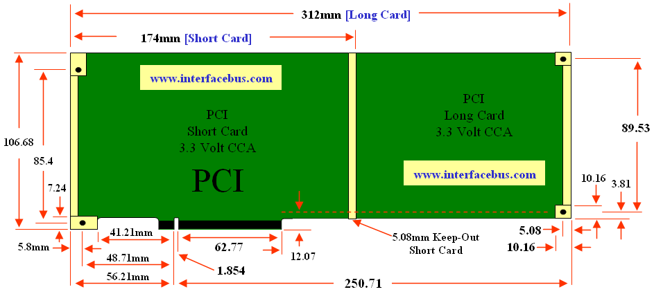 PCI Bus Card Size with Mechanical Dimensions for a 3.3 volt Board
