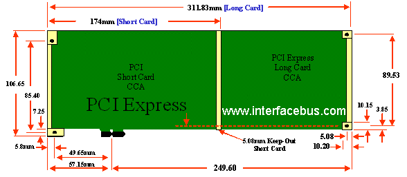 PCI Express Bus CCA Card Size and Dimensions