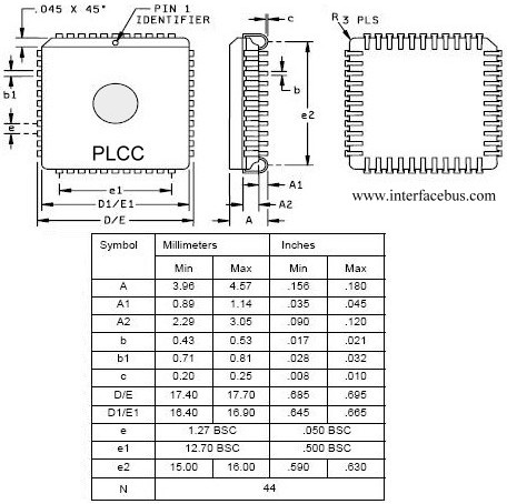PLCC Plastic Lead Chip Carrier graphic