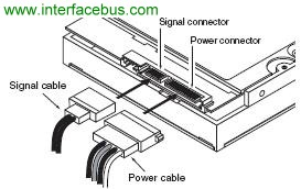 serial ata bus pin out sata sata pinout sata signal names rh interfacebus com Molex Connector Diagram SATA Connection Diagram