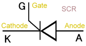 Schematic symbol for an SCR with labeled pins