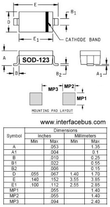Diode Case Packages, DO-123 Style, SOD-123 surface mount package
