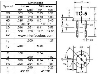 TO-5 Package Out-line and TO-5 Dimensions