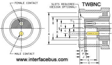TWBNC connector cut away mil std 1553 twinax connector and twinax cable drawings bnc wiring diagram at n-0.co