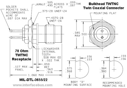 Twinax 1553 Bulk Head Connector Jam-Nut Quick-Connect