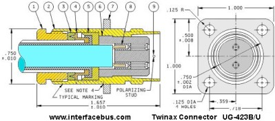 MIL-DTL-3655-3 twinax connector drawing for UG-423 cable