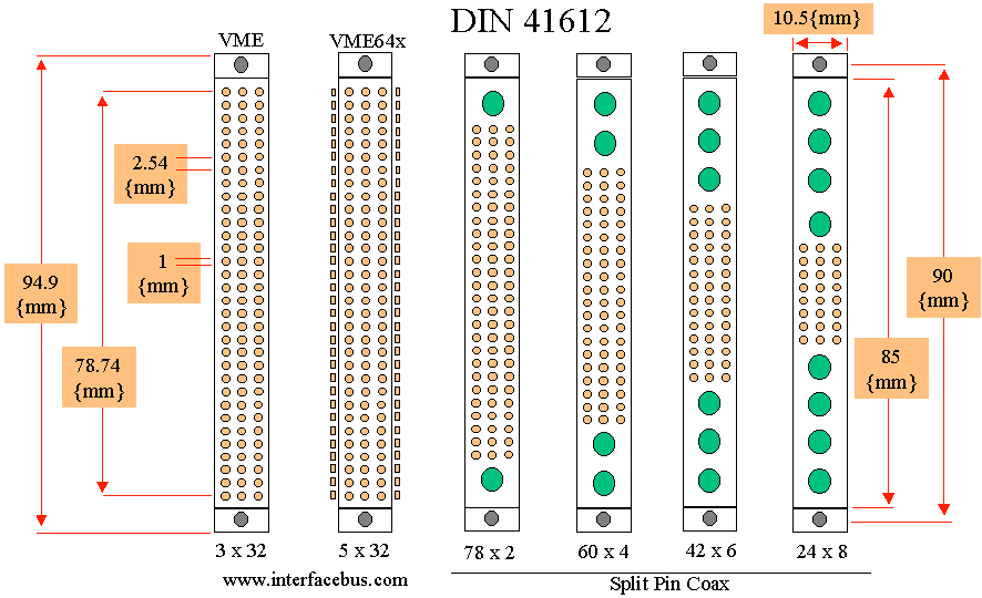 VMEbus Connector Styles and dimensions