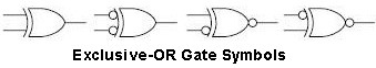 XOR Gate logic symbols