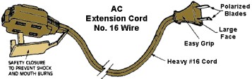 16 gauge ac extension cord