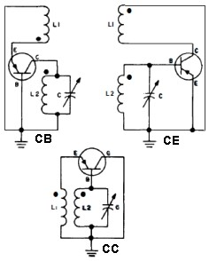 The basic transistor configurations of an armstrong oscillator