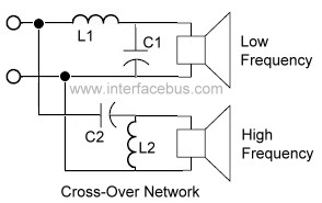 Glossary Of Terms Speaker Crossover Network Design