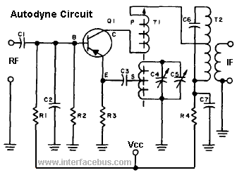 Dictionary of Electronic and Engineering Terms, Autodyne Circuit
