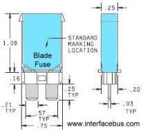 Thin style Automotive Blade Fuse used in cars