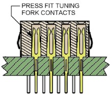 Tuning Fork Contacts used in a connector