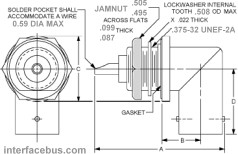 engineering dictionary radar definitions bnc connector bnc panel mount