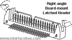 Board Mount Shrouded Header with latches