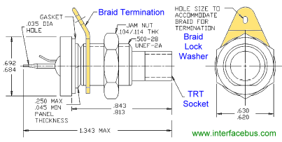 Braid Termination socket
