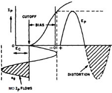 Glossary of Electronic and Engineering Terms 'Ci'
