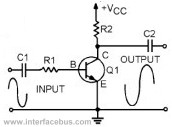 Common Emitter transistor circuit