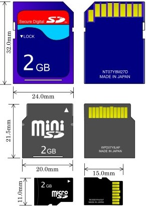 Comparison of SD Memory Card sizes