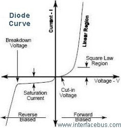 glossary of electronic zener diode terms rh interfacebus com