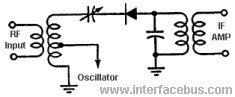 dictionary of electronic and engineering terms  rf mixer