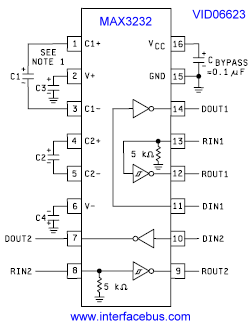 Dual RS232 Internal I/O MAX3232 IC Layout