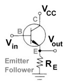 Emitter Follower Transistor Circuit