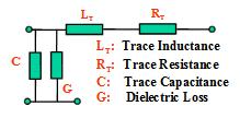 equivalent Trace Impedance