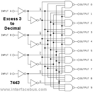 glossary of electronic and engineering terms ic excess 3 to decimal rh interfacebus com